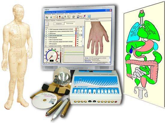 Аппараты приборы для метода фолля, накатани, гомеопатии пересвет