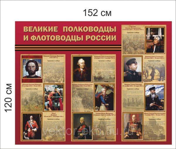 Выдающиеся полководцы россии список
