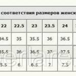 Фото Сапоги женские Вездеход Умка, арт. СВ-70, ЭВА, размер 36... Москва Интернет-магазин