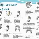 Фото продам подшипниковую продукцию... Харьков владимир