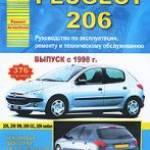 Фото Автомобили Peugeot 206. Руководство по эксплуатации, ремонту... Москва Интернет-магазин